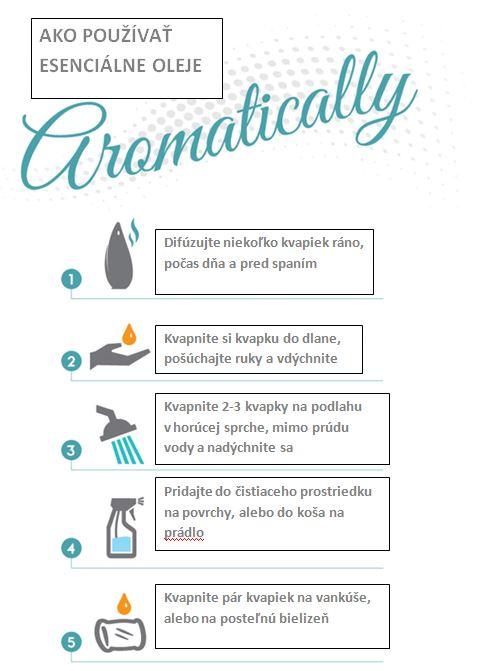 ako-aromaticky